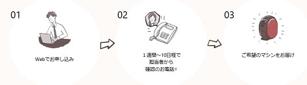 【ネスカフェアンバサダー】定期お届け便製品が最大5,000円分無料!