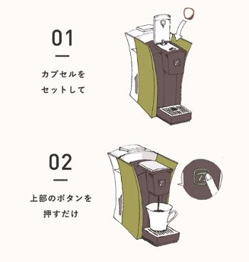 スペシャルT使用方法