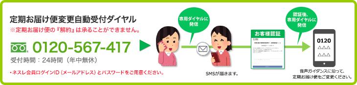 定期お届け便変更自動受付ダイヤル