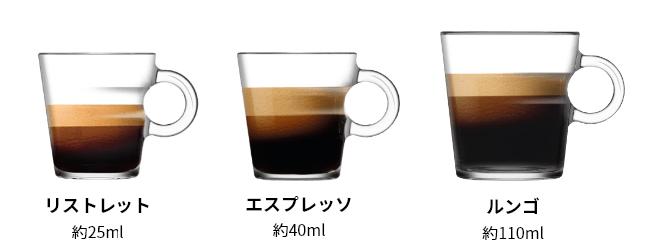エッセンサミニカップサイズ
