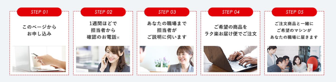 5ステップ
