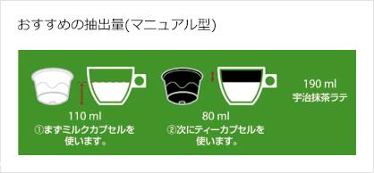 茶ラテの作り方