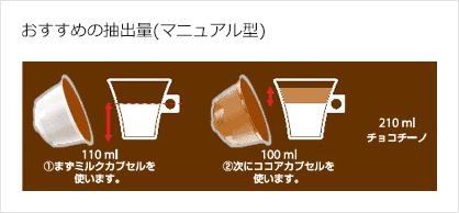 チョコチーノの作り方