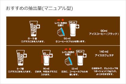 アイスコーヒーブレンドの作り方